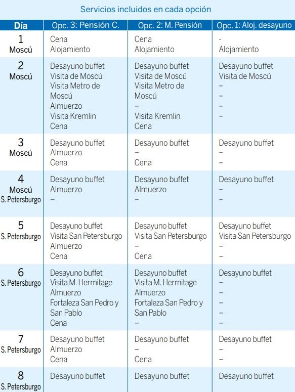 tabla opciones